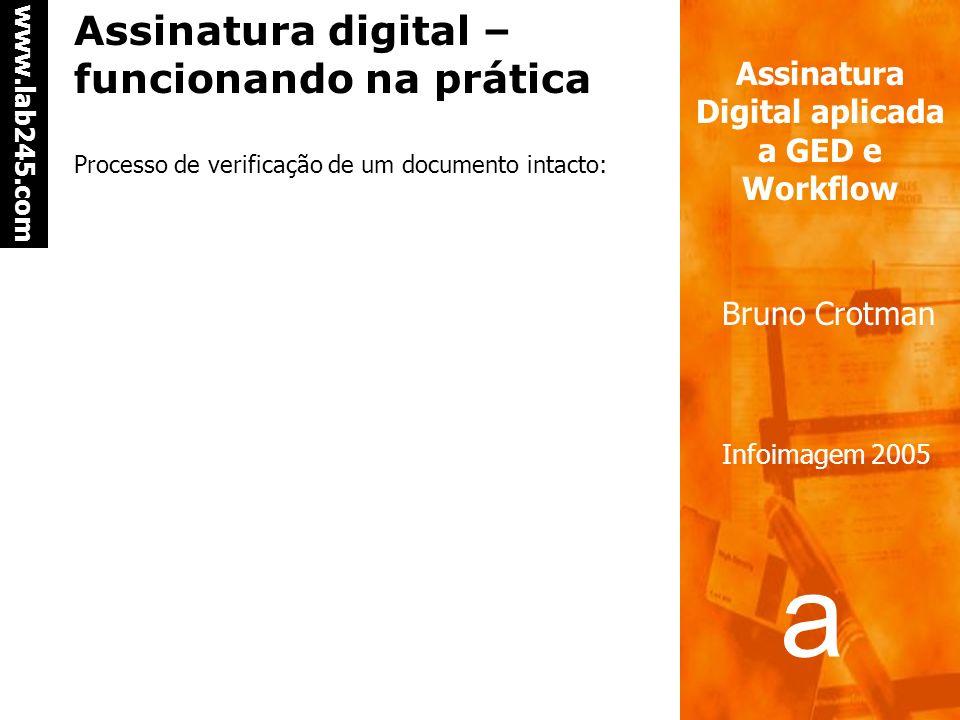 a a www.lab245.com Assinatura Digital aplicada a GED e Workflow Bruno Crotman Infoimagem 2005 Assinatura digital – funcionando na prática Processo de