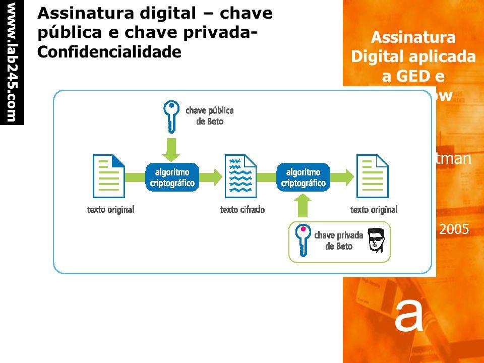 a a www.lab245.com Assinatura Digital aplicada a GED e Workflow Bruno Crotman Infoimagem 2005 Documentos em papel Caso de documentos já existentes em papel: Para descartá-los, deve–se digitalizá-los e assiná-los digitalmente.