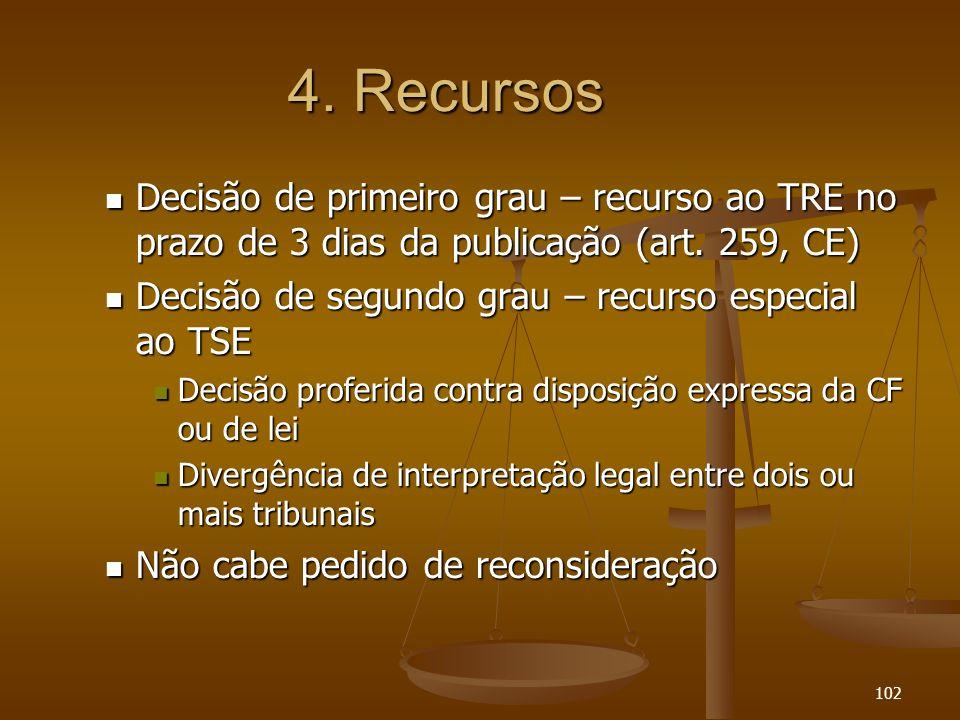 102 4. Recursos Decisão de primeiro grau – recurso ao TRE no prazo de 3 dias da publicação (art. 259, CE) Decisão de primeiro grau – recurso ao TRE no