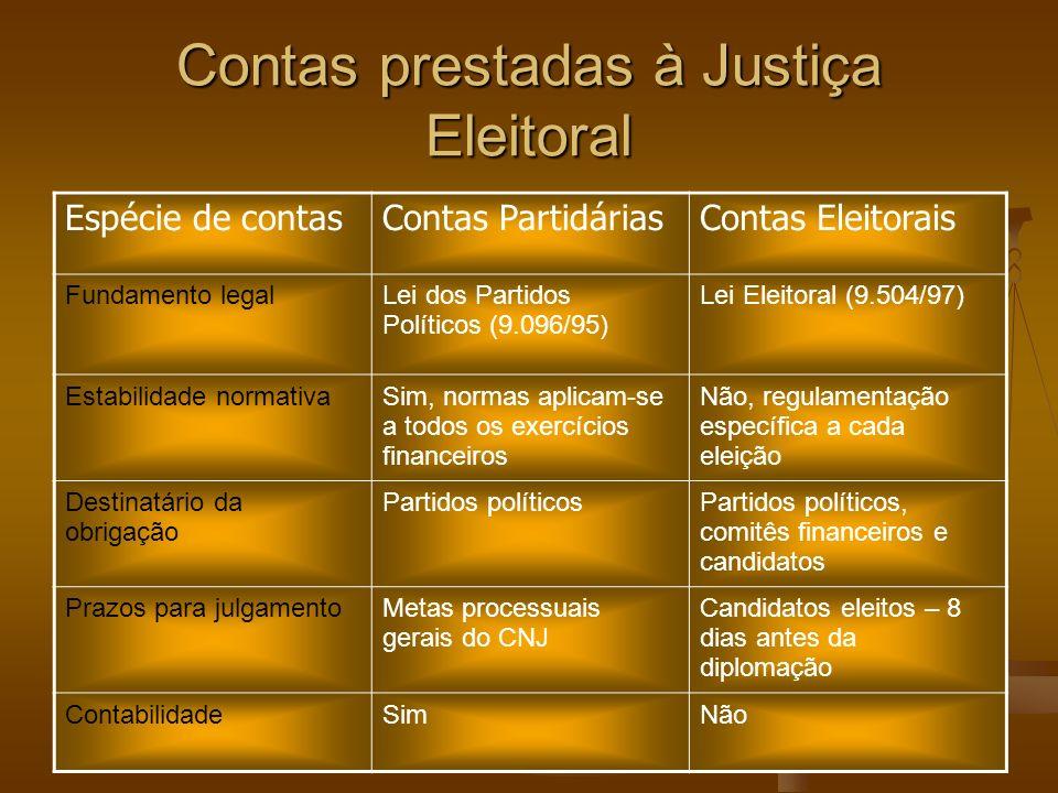 2 Contas prestadas à Justiça Eleitoral Espécie de contasContas PartidáriasContas Eleitorais Fundamento legalLei dos Partidos Políticos (9.096/95) Lei