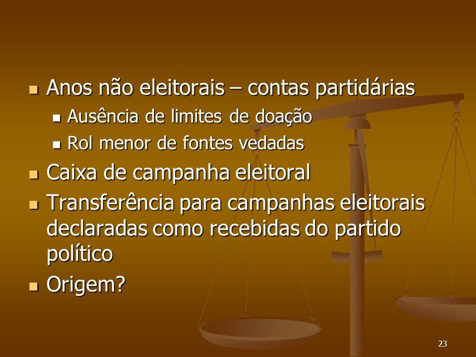 23 Anos não eleitorais – contas partidárias Anos não eleitorais – contas partidárias Ausência de limites de doação Ausência de limites de doação Rol m