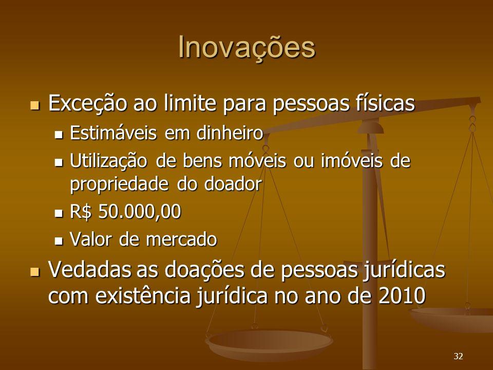 32 Inovações Exceção ao limite para pessoas físicas Exceção ao limite para pessoas físicas Estimáveis em dinheiro Estimáveis em dinheiro Utilização de
