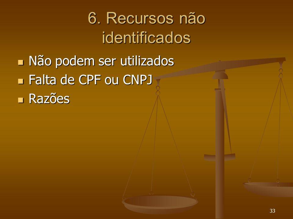 33 6. Recursos não identificados Não podem ser utilizados Não podem ser utilizados Falta de CPF ou CNPJ Falta de CPF ou CNPJ Razões Razões
