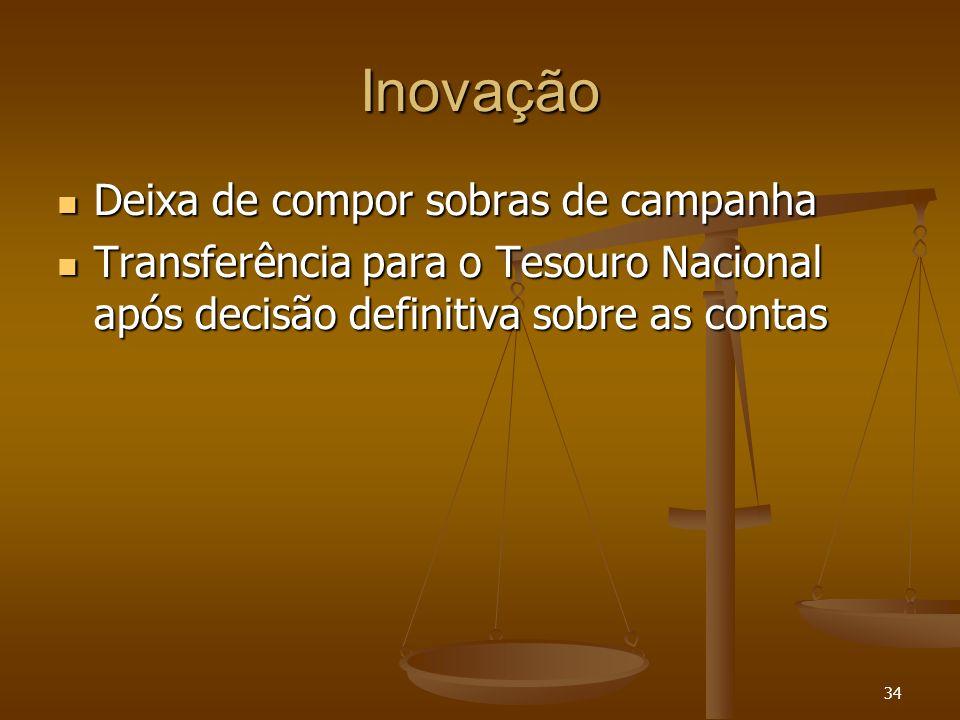 34 Inovação Deixa de compor sobras de campanha Deixa de compor sobras de campanha Transferência para o Tesouro Nacional após decisão definitiva sobre