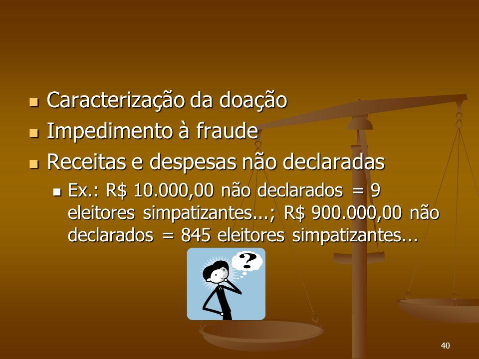 40 Caracterização da doação Caracterização da doação Impedimento à fraude Impedimento à fraude Receitas e despesas não declaradas Receitas e despesas