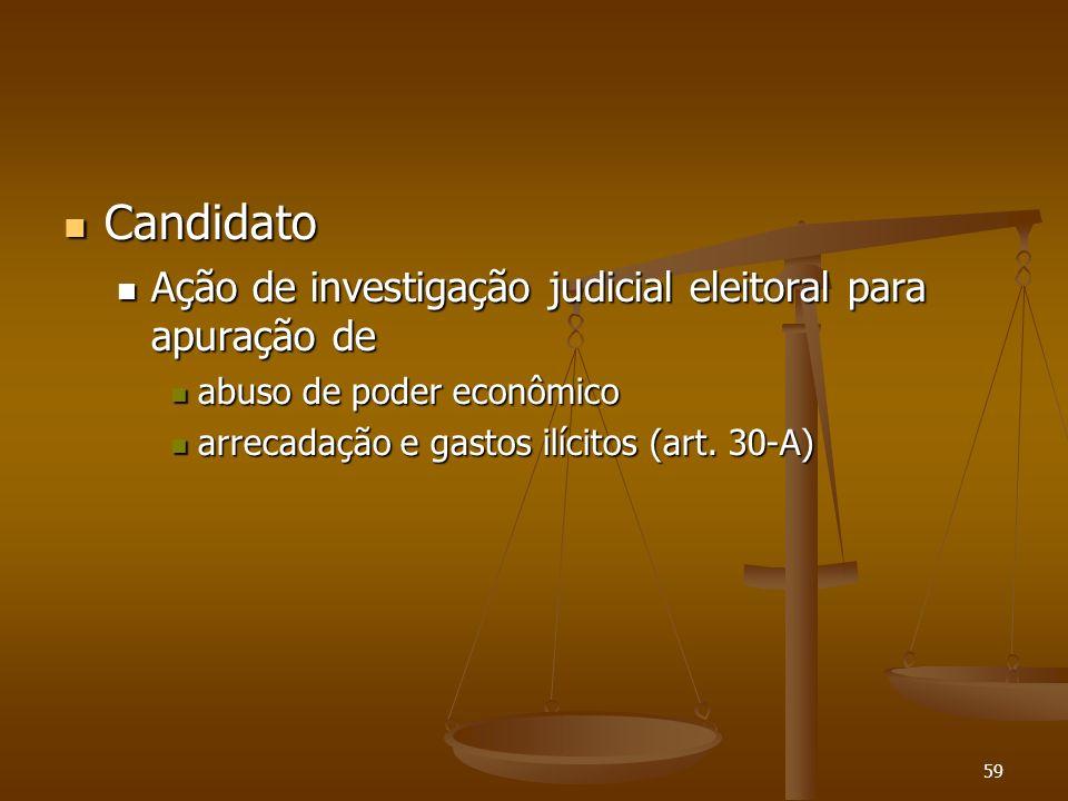 59 Candidato Candidato Ação de investigação judicial eleitoral para apuração de Ação de investigação judicial eleitoral para apuração de abuso de pode