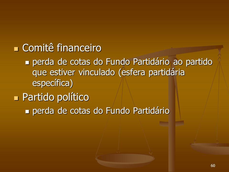 60 Comitê financeiro Comitê financeiro perda de cotas do Fundo Partidário ao partido que estiver vinculado (esfera partidária específica) perda de cot