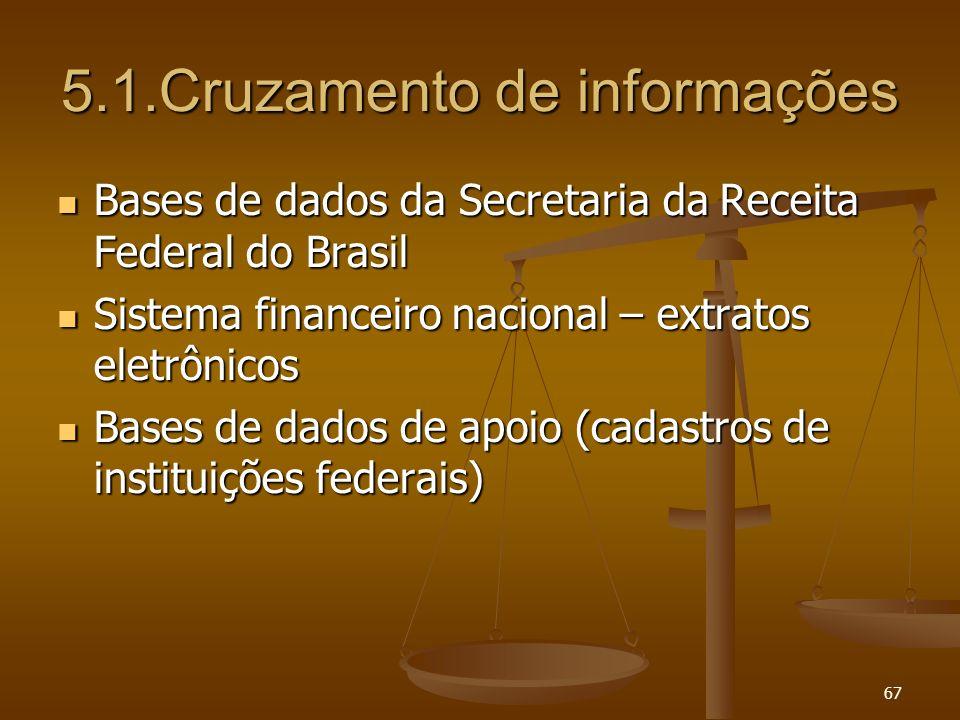 67 5.1.Cruzamento de informações Bases de dados da Secretaria da Receita Federal do Brasil Bases de dados da Secretaria da Receita Federal do Brasil S