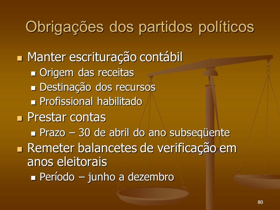 80 Obrigações dos partidos políticos Manter escrituração contábil Manter escrituração contábil Origem das receitas Origem das receitas Destinação dos