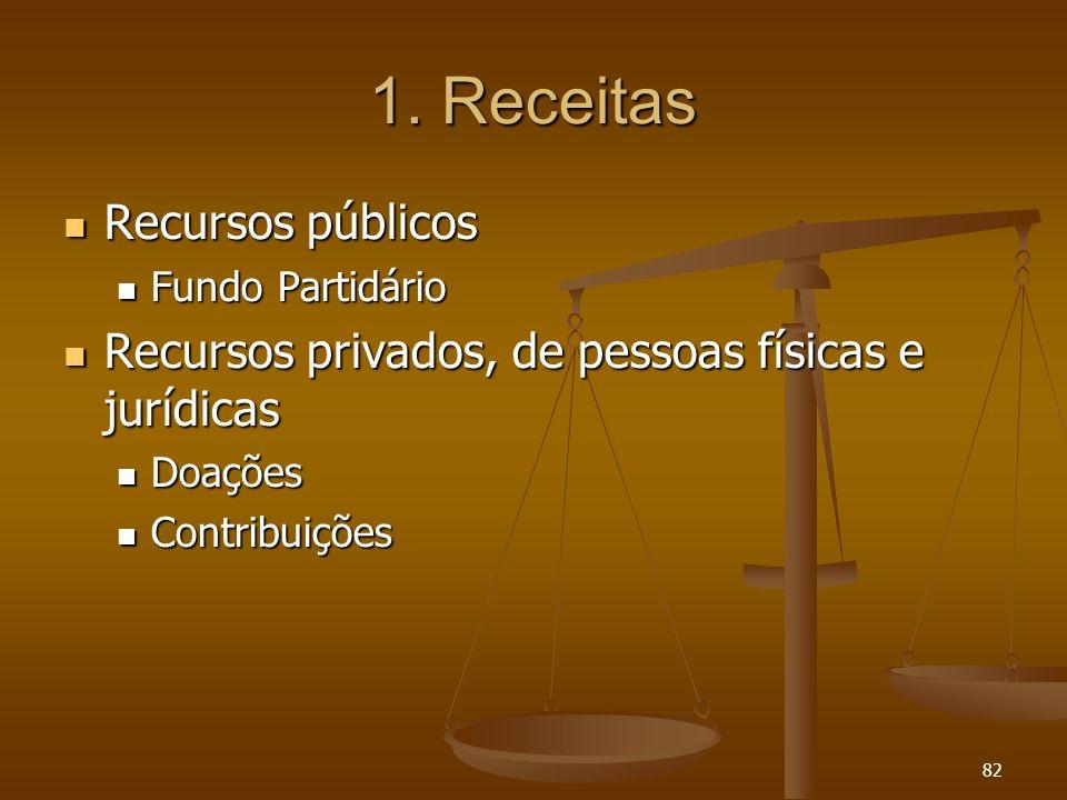 82 1. Receitas Recursos públicos Recursos públicos Fundo Partidário Fundo Partidário Recursos privados, de pessoas físicas e jurídicas Recursos privad