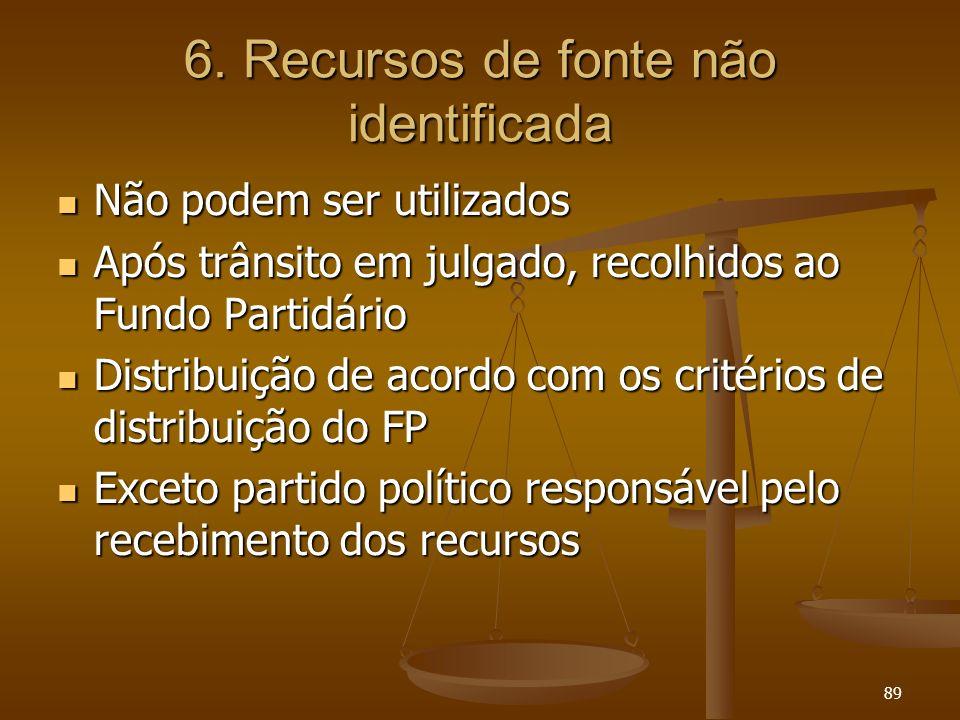 89 6. Recursos de fonte não identificada Não podem ser utilizados Não podem ser utilizados Após trânsito em julgado, recolhidos ao Fundo Partidário Ap