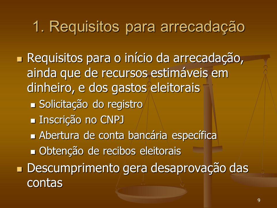 9 1. Requisitos para arrecadação Requisitos para o início da arrecadação, ainda que de recursos estimáveis em dinheiro, e dos gastos eleitorais Requis