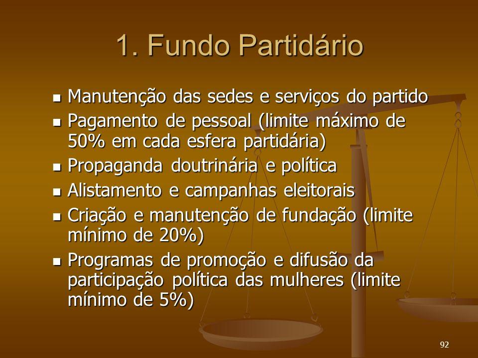92 1. Fundo Partidário Manutenção das sedes e serviços do partido Manutenção das sedes e serviços do partido Pagamento de pessoal (limite máximo de 50