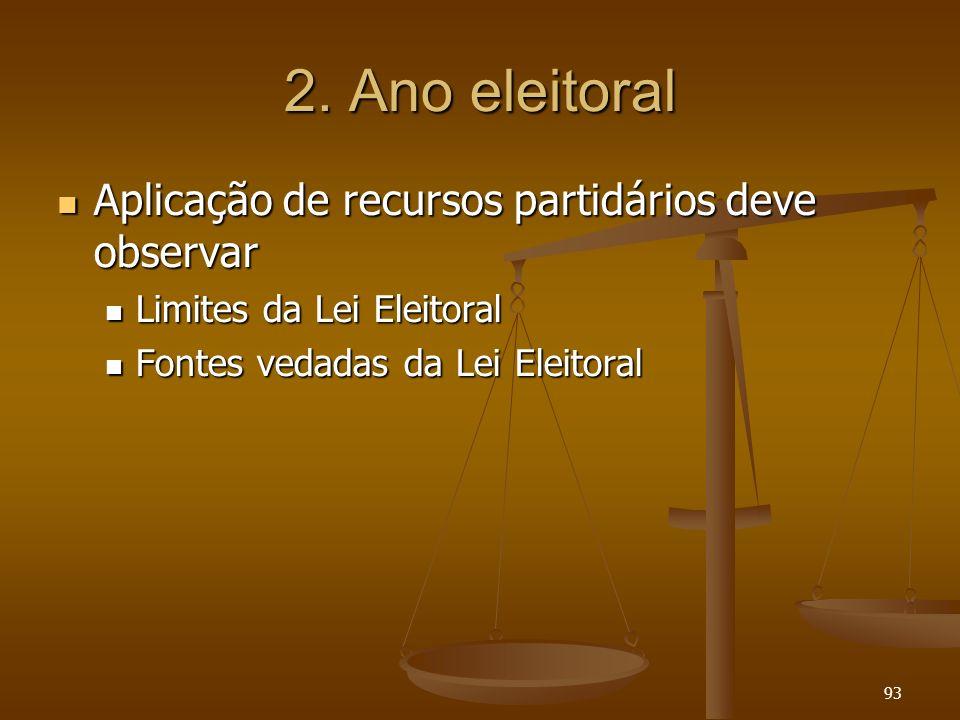 93 2. Ano eleitoral Aplicação de recursos partidários deve observar Aplicação de recursos partidários deve observar Limites da Lei Eleitoral Limites d