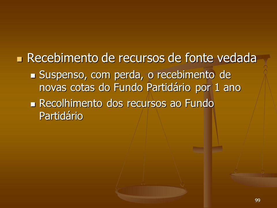 99 Recebimento de recursos de fonte vedada Recebimento de recursos de fonte vedada Suspenso, com perda, o recebimento de novas cotas do Fundo Partidár