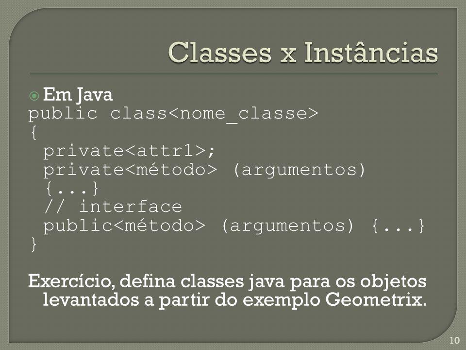Em Java public class { private ; private (argumentos) {...} // interface public (argumentos) {...} } Exercício, defina classes java para os objetos levantados a partir do exemplo Geometrix.