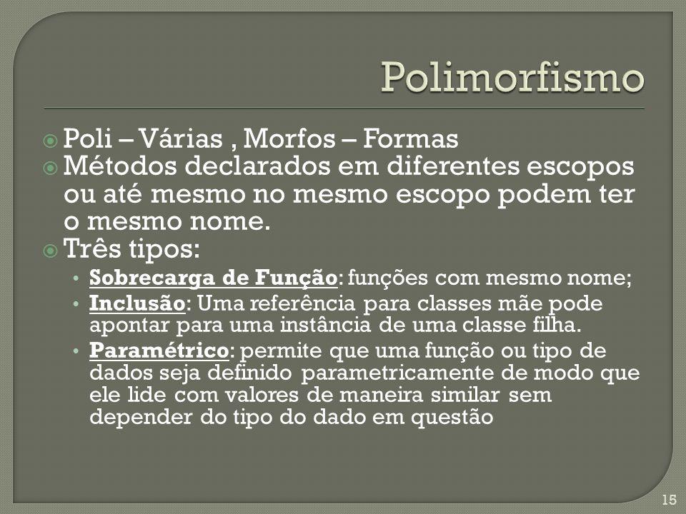 Poli – Várias, Morfos – Formas Métodos declarados em diferentes escopos ou até mesmo no mesmo escopo podem ter o mesmo nome.
