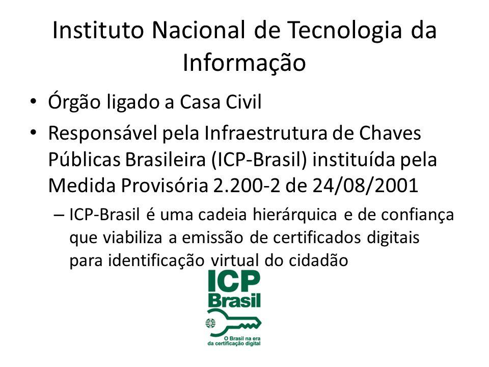 Instituto Nacional de Tecnologia da Informação Órgão ligado a Casa Civil Responsável pela Infraestrutura de Chaves Públicas Brasileira (ICP-Brasil) in
