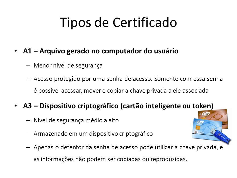 Tipos de Certificado A1 – Arquivo gerado no computador do usuário – Menor nível de segurança – Acesso protegido por uma senha de acesso. Somente com e