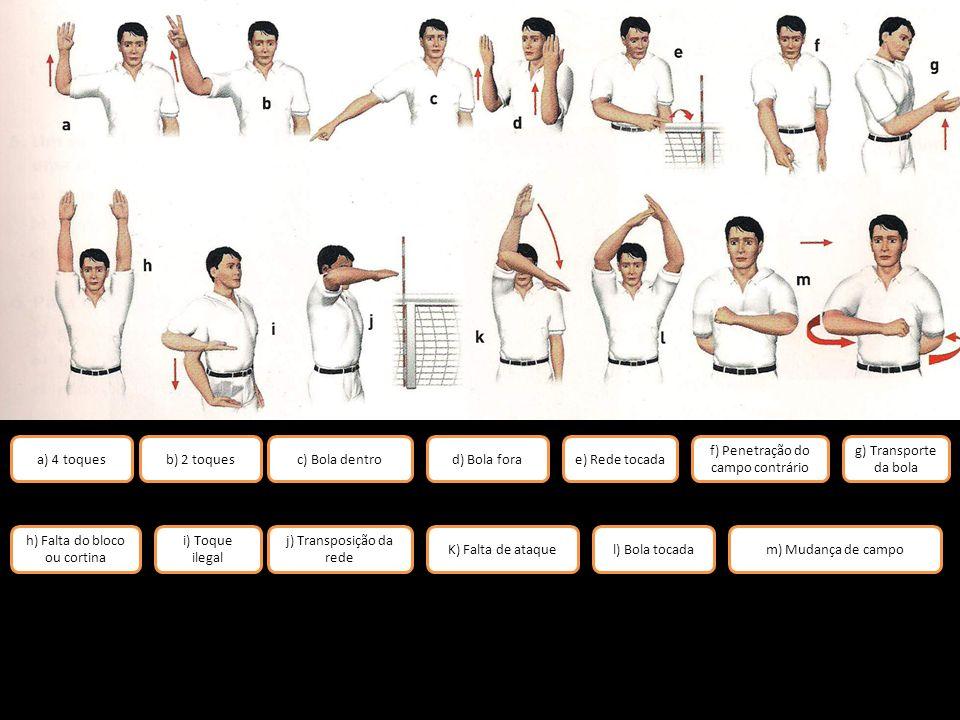 a) 4 toquesb) 2 toquesc) Bola dentrod) Bola forae) Rede tocada f) Penetração do campo contrário g) Transporte da bola h) Falta do bloco ou cortina i)