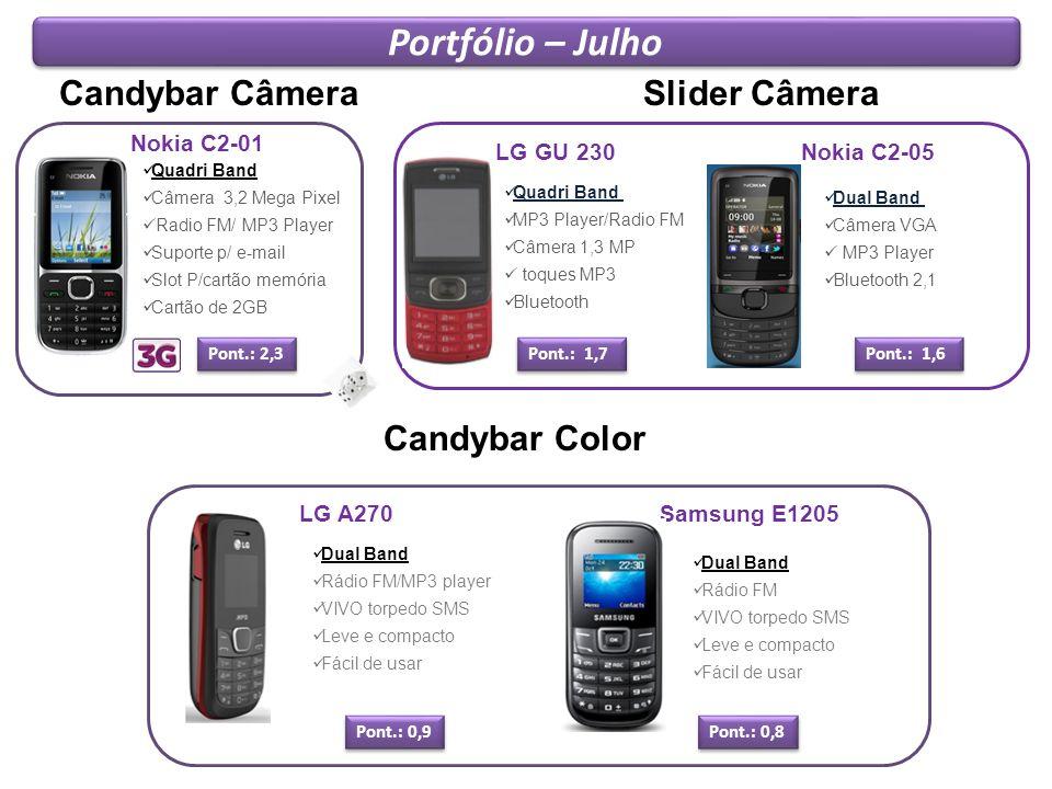 Portfólio – Julho Candybar Câmera Nokia C2-01 Quadri Band Câmera 3,2 Mega Pixel Radio FM/ MP3 Player Suporte p/ e-mail Slot P/cartão memória Cartão de