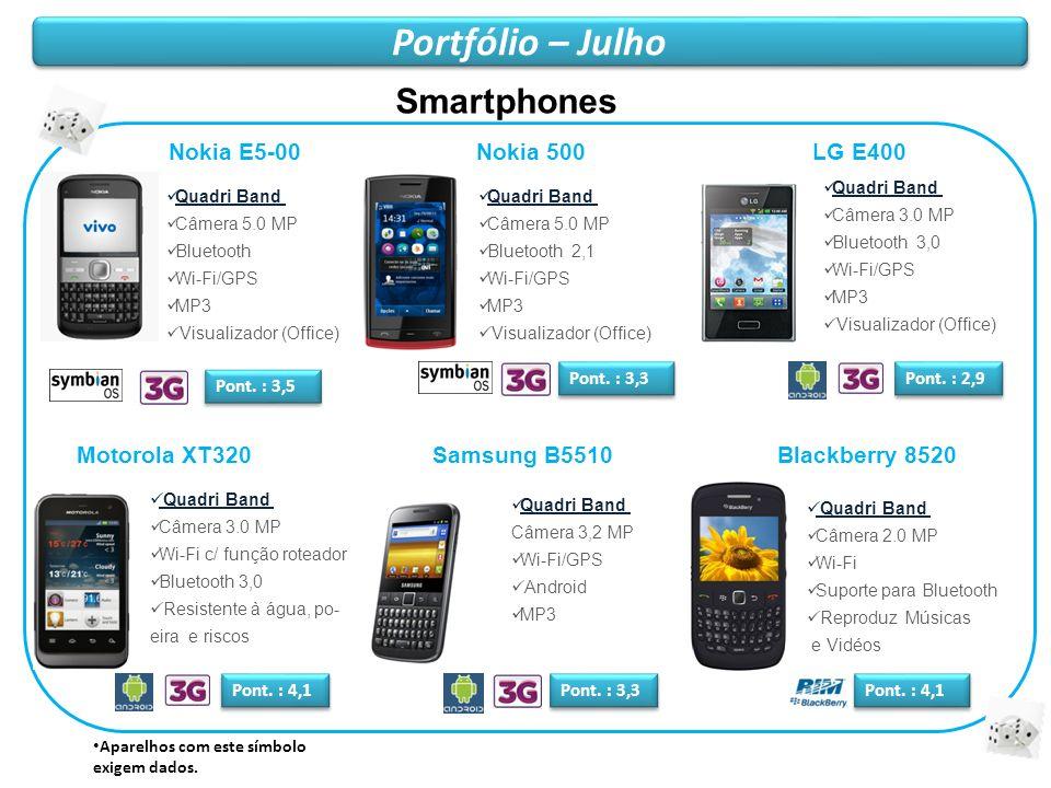 Portfólio – Julho Aparelhos com este símbolo exigem dados. Smartphones Quadri Band Câmera 5.0 MP Bluetooth Wi-Fi/GPS MP3 Visualizador (Office) Nokia E