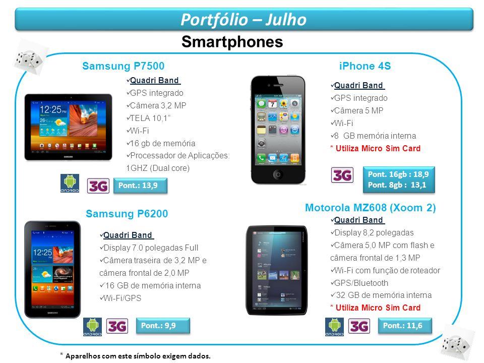 Portfólio – Julho Smartphones * Aparelhos com este símbolo exigem dados. iPhone 4S Pont. 16gb : 18,9 Pont. 8gb : 13,1 Pont. 16gb : 18,9 Pont. 8gb : 13