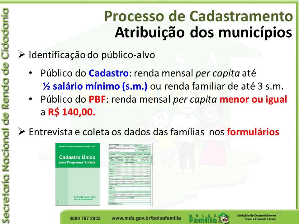 Processo de Cadastramento 10 Atribuição dos municípios Identificação do público-alvo Entrevista e coleta os dados das famílias nos formulários Público