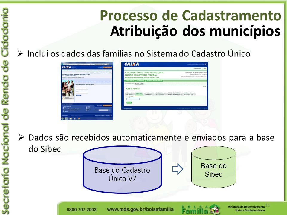 Processo de Cadastramento 11 Atribuição dos municípios Inclui os dados das famílias no Sistema do Cadastro Único Dados são recebidos automaticamente e