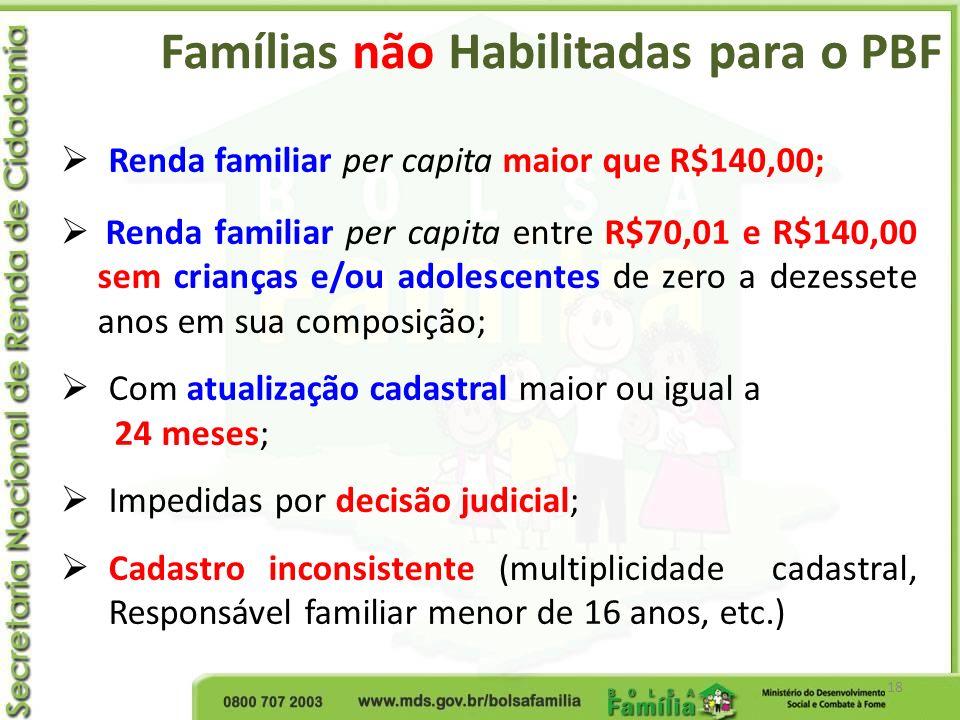 Famílias não Habilitadas para o PBF 18 Renda familiar per capita maior que R$140,00; Renda familiar per capita entre R$70,01 e R$140,00 sem crianças e