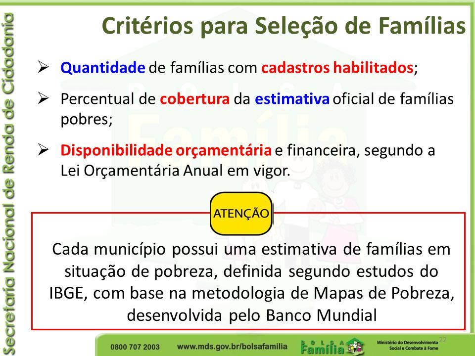 Critérios para Seleção de Famílias 22 Quantidade de famílias com cadastros habilitados; Percentual de cobertura da estimativa oficial de famílias pobr
