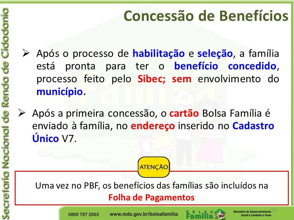 Concessão de Benefícios 28 Uma vez no PBF, os benefícios das famílias são incluídos na Folha de Pagamentos Após o processo de habilitação e seleção, a