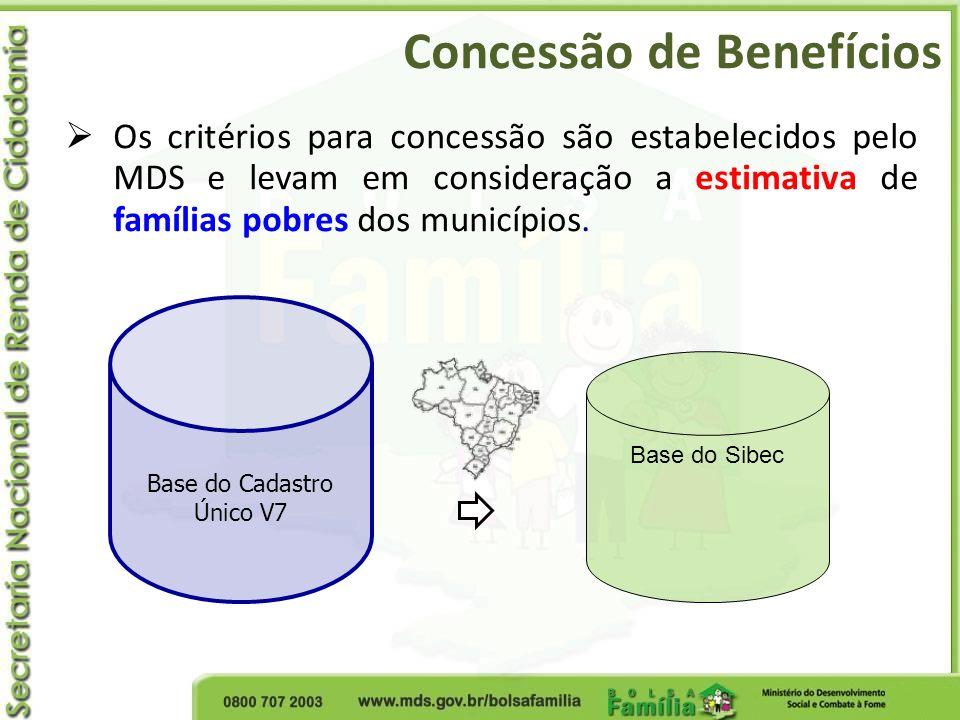 Concessão de Benefícios Os critérios para concessão são estabelecidos pelo MDS e levam em consideração a estimativa de famílias pobres dos municípios.