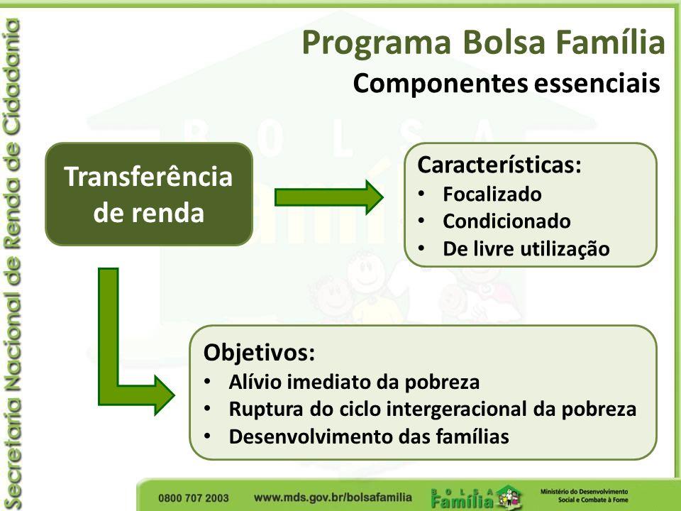 Programa Bolsa Família Componentes essenciais Transferência de renda Objetivos: Alívio imediato da pobreza Ruptura do ciclo intergeracional da pobreza