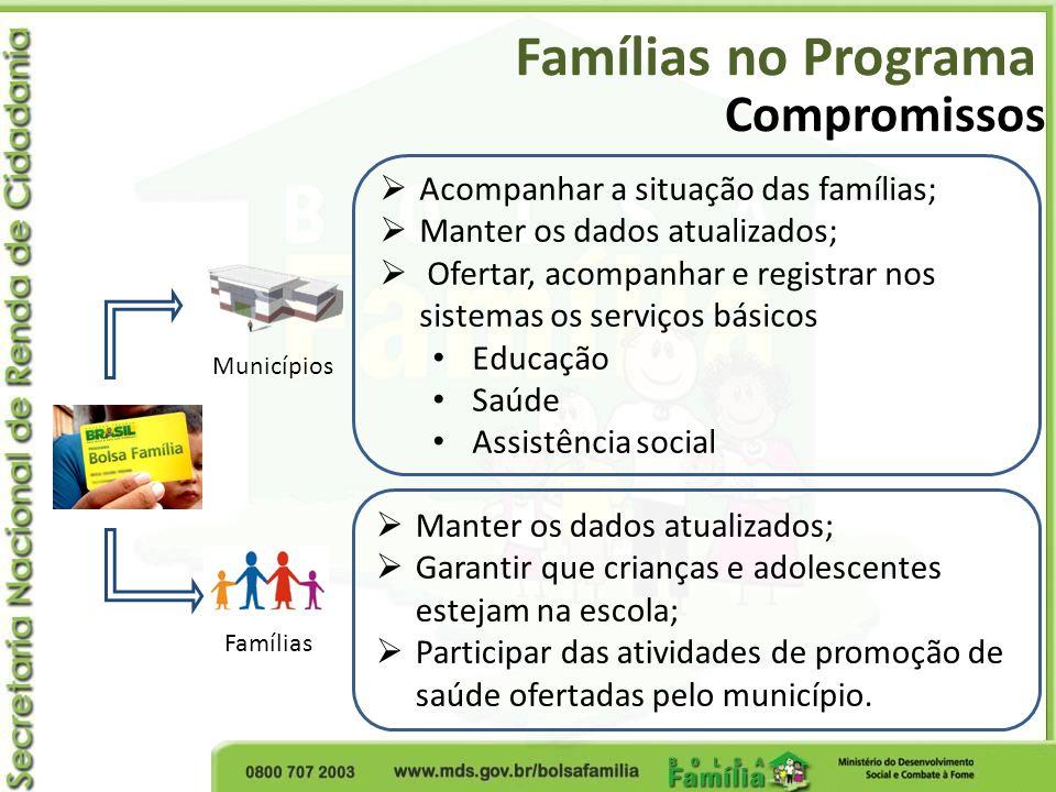 Famílias no Programa Compromissos Municípios Famílias Manter os dados atualizados; Garantir que crianças e adolescentes estejam na escola; Participar
