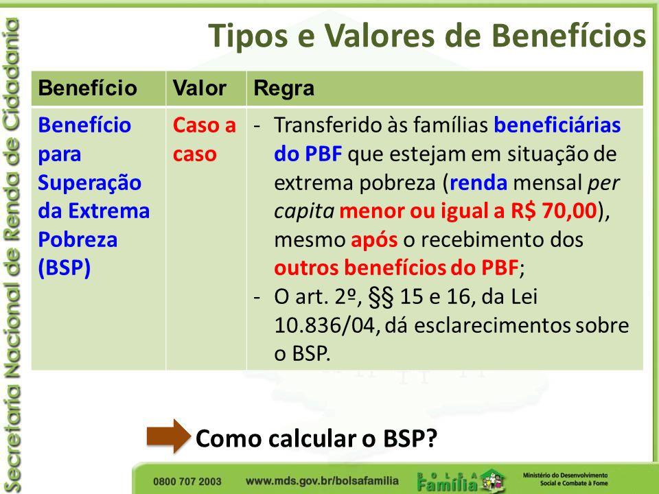 Tipos e Valores de Benefícios BenefícioValorRegra Benefício para Superação da Extrema Pobreza (BSP) Caso a caso -Transferido às famílias beneficiárias