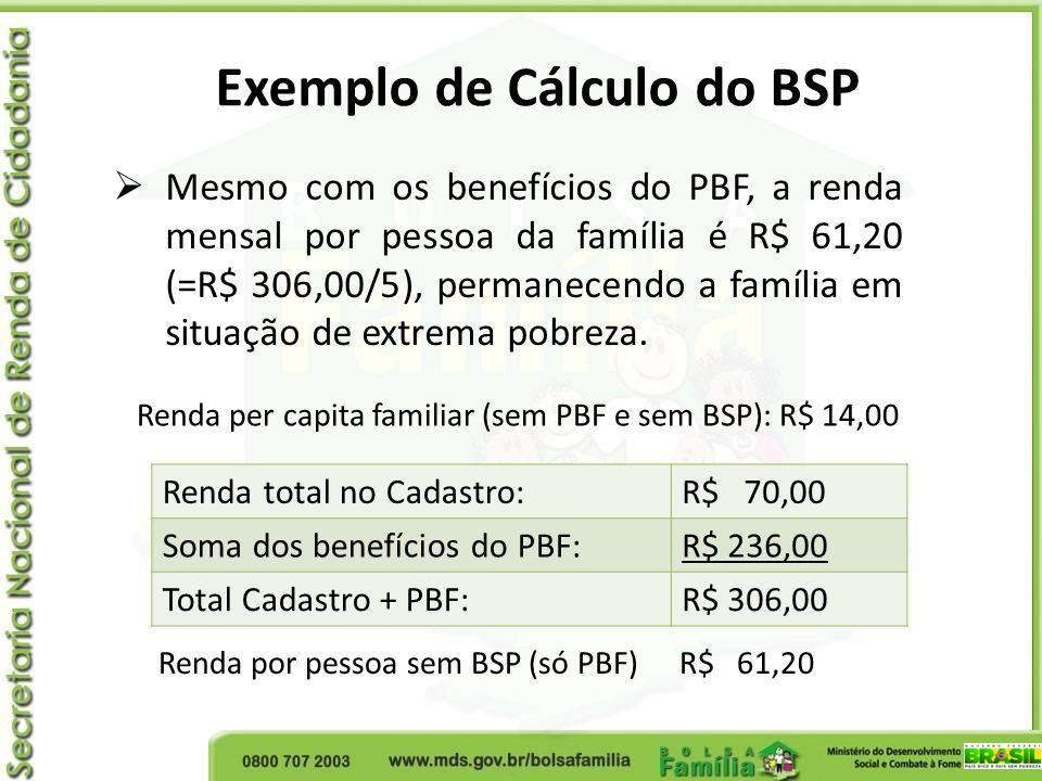 Mesmo com os benefícios do PBF, a renda mensal por pessoa da família é R$ 61,20 (=R$ 306,00/5), permanecendo a família em situação de extrema pobreza.