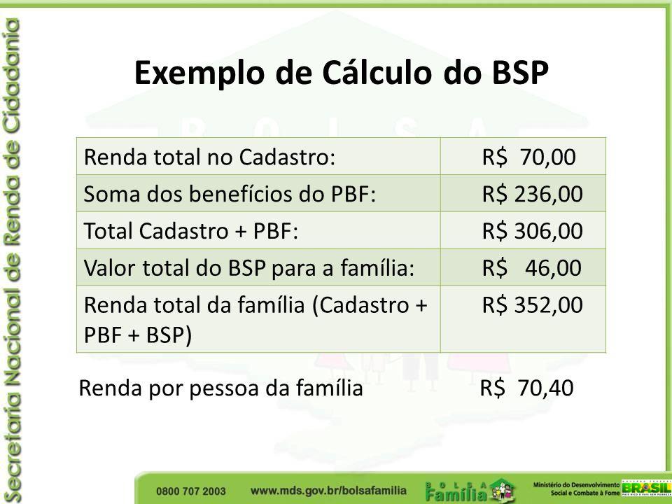 Renda total no Cadastro: R$ 70,00 Soma dos benefícios do PBF: R$ 236,00 Total Cadastro + PBF: R$ 306,00 Valor total do BSP para a família: R$ 46,00 Re