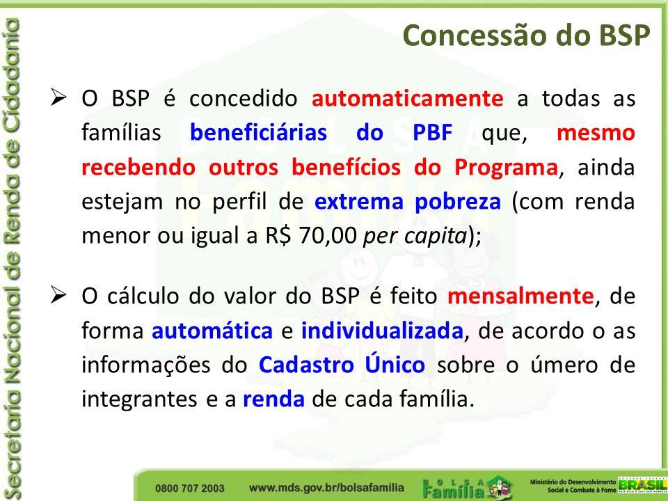 O BSP é concedido automaticamente a todas as famílias beneficiárias do PBF que, mesmo recebendo outros benefícios do Programa, ainda estejam no perfil