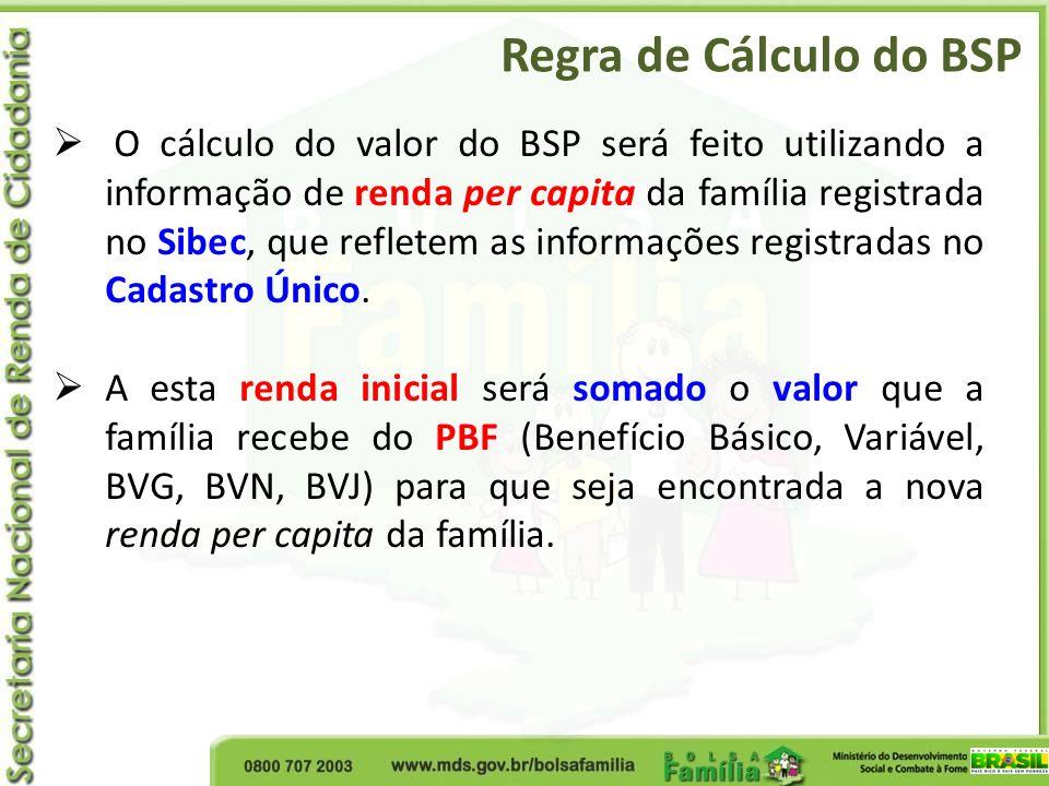 Regra de Cálculo do BSP O cálculo do valor do BSP será feito utilizando a informação de renda per capita da família registrada no Sibec, que refletem