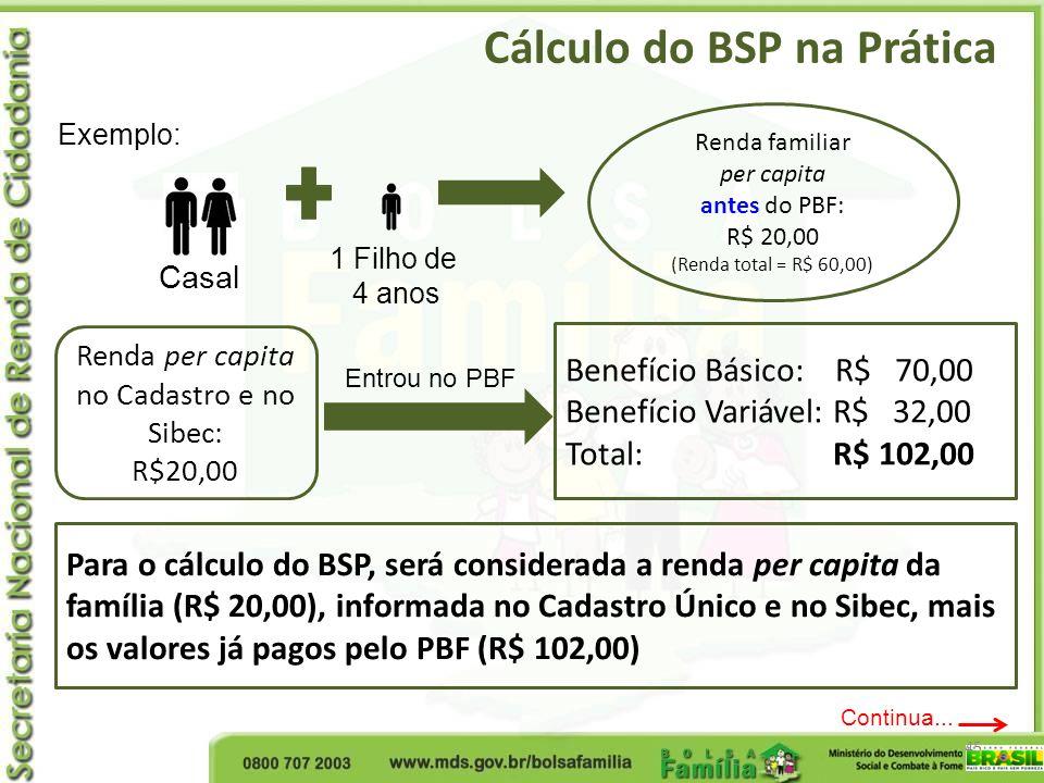 Cálculo do BSP na Prática Casal 1 Filho de 4 anos Renda familiar per capita antes do PBF: R$ 20,00 (Renda total = R$ 60,00) Renda per capita no Cadast