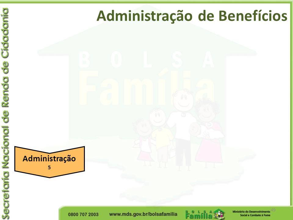 Administração de Benefícios 49 Administração 5