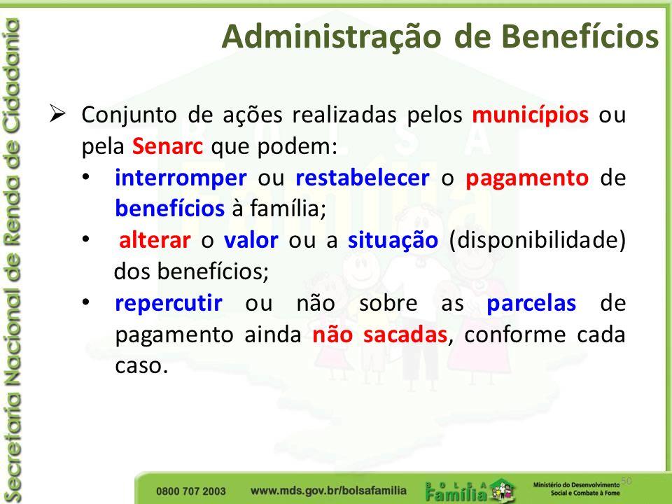 Administração de Benefícios 50 Conjunto de ações realizadas pelos municípios ou pela Senarc que podem: interromper ou restabelecer o pagamento de bene