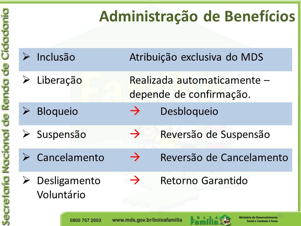 Administração de Benefícios 51 InclusãoAtribuição exclusiva do MDS LiberaçãoRealizada automaticamente – depende de confirmação. Bloqueio Desbloqueio S