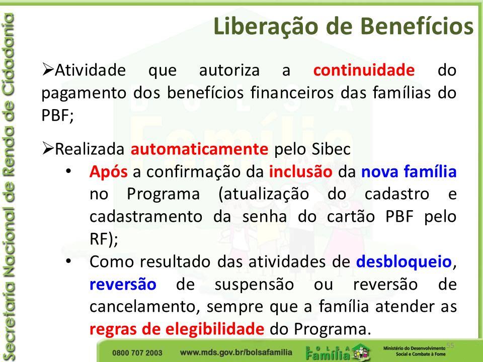 Liberação de Benefícios 55 Atividade que autoriza a continuidade do pagamento dos benefícios financeiros das famílias do PBF; Realizada automaticament