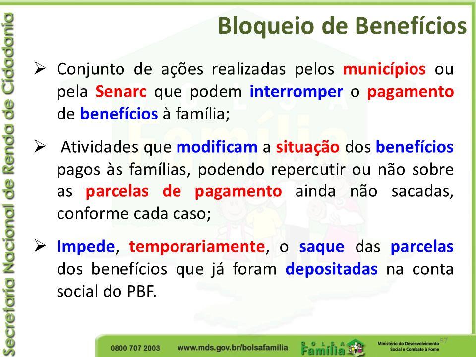 Bloqueio de Benefícios 57 Conjunto de ações realizadas pelos municípios ou pela Senarc que podem interromper o pagamento de benefícios à família; Ativ