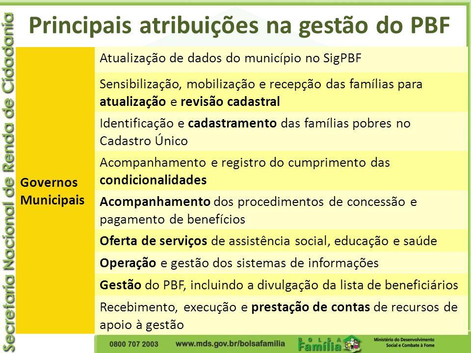Governos Municipais Atualização de dados do município no SigPBF Sensibilização, mobilização e recepção das famílias para atualização e revisão cadastr