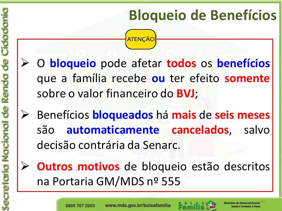 Bloqueio de Benefícios 60 O bloqueio pode afetar todos os benefícios que a família recebe ou ter efeito somente sobre o valor financeiro do BVJ; Benef