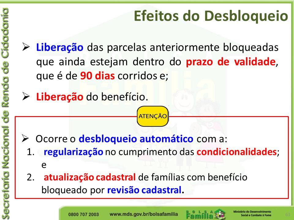 Efeitos do Desbloqueio 63 Ocorre o desbloqueio automático com a: 1. regularização no cumprimento das condicionalidades; e 2. atualização cadastral de