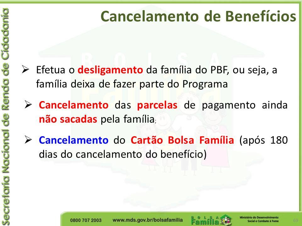 Cancelamento de Benefícios 69 Efetua o desligamento da família do PBF, ou seja, a família deixa de fazer parte do Programa Cancelamento das parcelas d